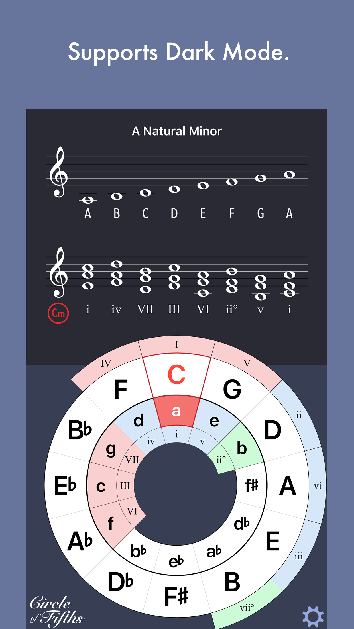 Circle Of Death Card Meanings: Circle Of Fifths Opus 1 For IPhone And IPad
